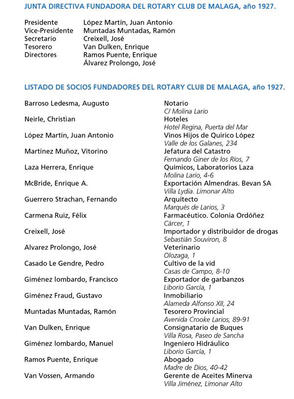JUNTA-DIRECTIVA-FUNDADORA-DEL-ROTARY-CLUB-DE-MALAGA